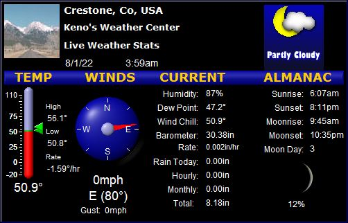 Crestone Weather Center - Crestone, Colorado Weather Conditions